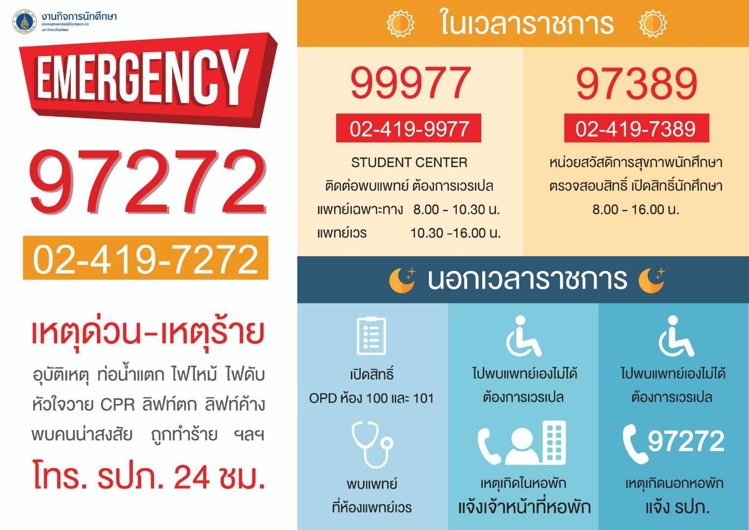 📞 Emergency Numbers 📞